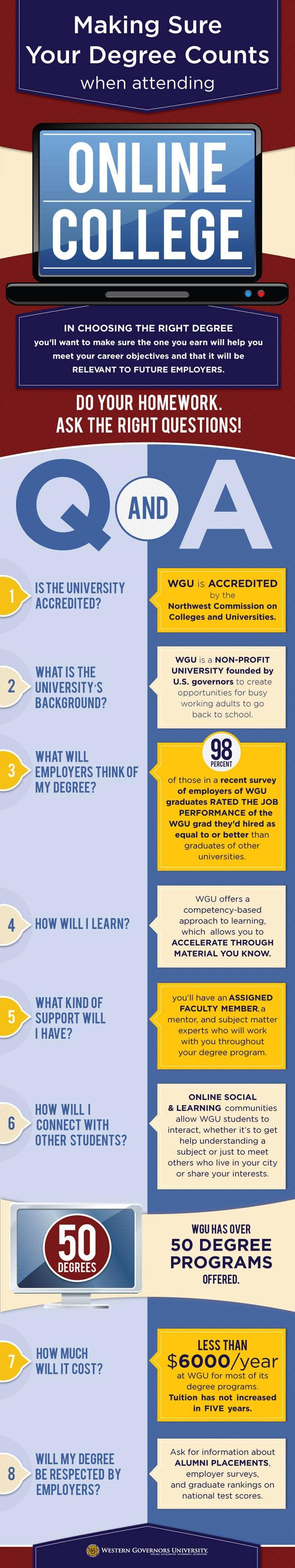 Online Degree - Infographic